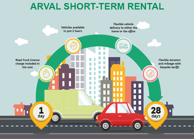 short term rental image